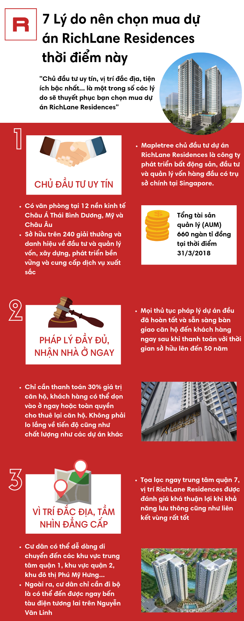 infographic-7-ly-do-ban-nen-chon-richlane-residences-lam-noi-an-cu-tai-thoi-diem-nay